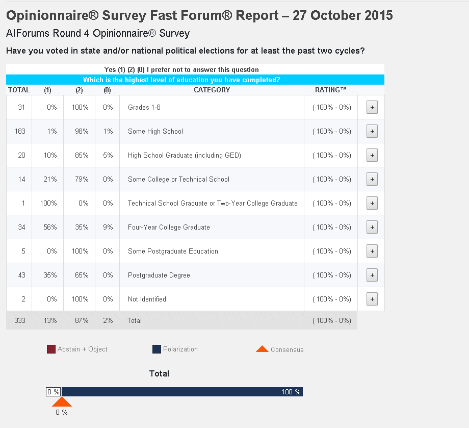 Opinionnaire® Survey Screens